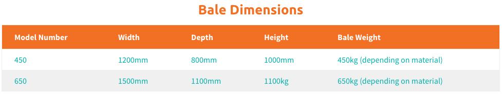 EWS Bale Dimensions